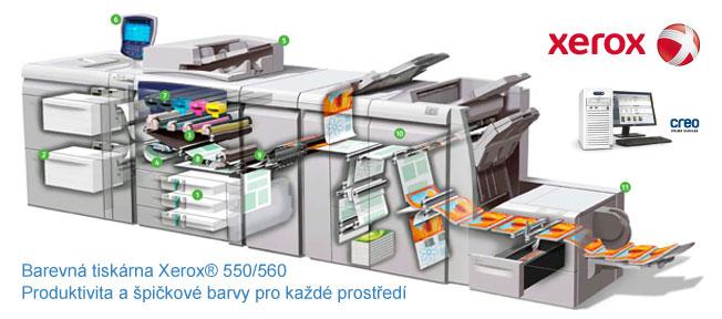 Barevná tiskárna Xerox® 550/560